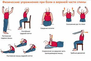ЛФК при остеохондрозе назначают очень часто.