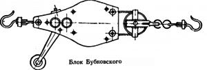 Блок Бубновского - простое устройство