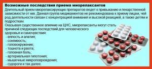 Мази миорелаксанты для снятия мышечных спазмов