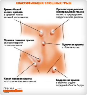 Уроки массажа грудного отдела